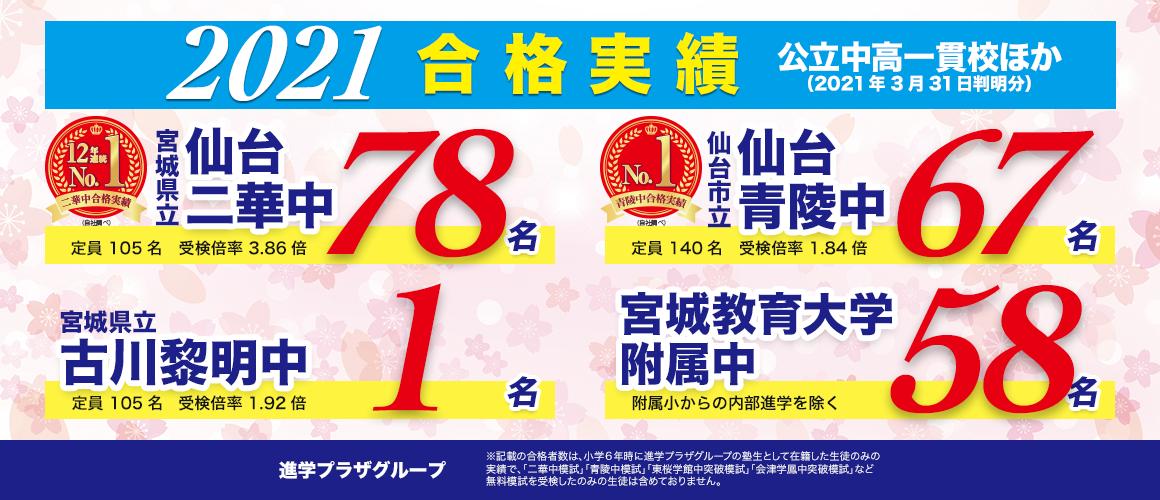 合格実績_2021中学入試
