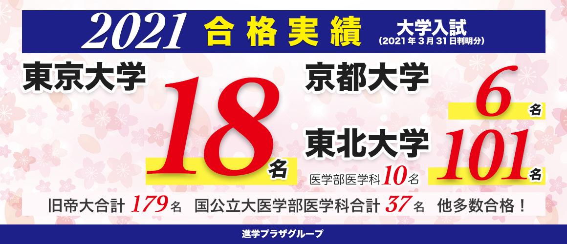2021合格速報大学入試